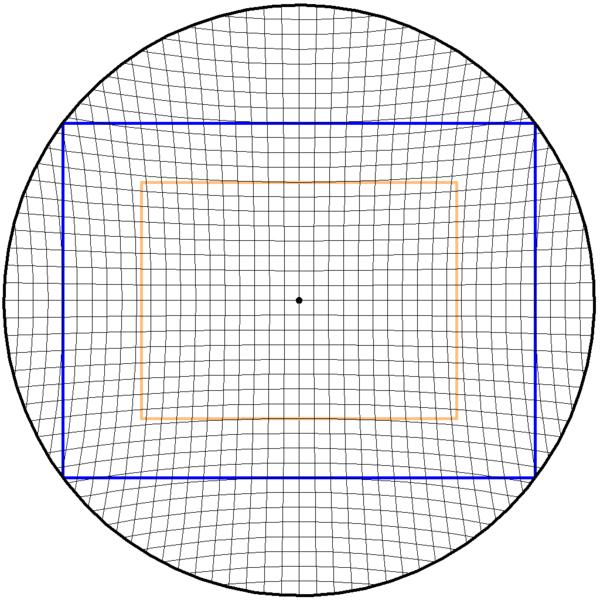 Grafische Darstellung der Verzeichnung vom Objektiv auf Sensor
