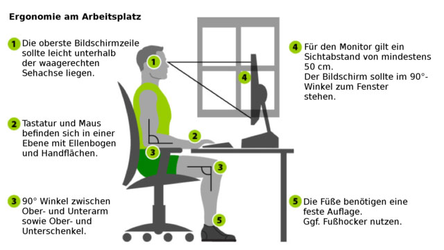 Monitor Ergonomie am Bildschirm
